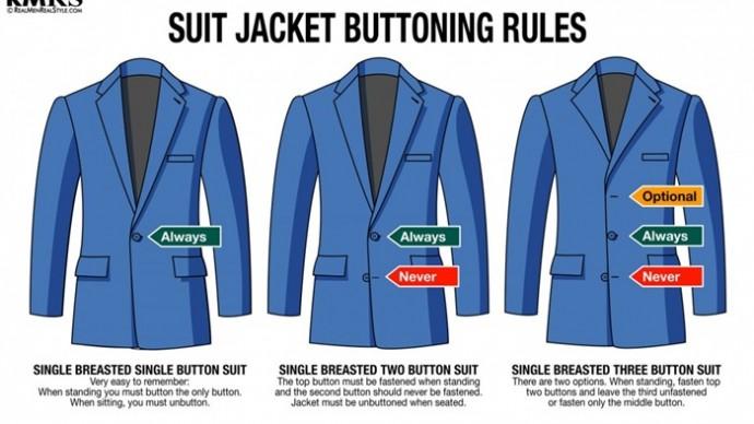 suit-jacket-buttoning-rules-c